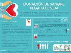 Infografía: Donación de sangre: regalo de vida - SyM
