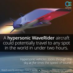 """In 2013, the X-51A WaveRider reached Mach 5.1, more than five times the speed of sound, after being launched from a B-52 bomber. Unlike a standard plane turbine, its special scramjet engine has no moving parts. The engine mixes hydrocarbon fuel with the air rushing through itself, igniting the fuel and creating shockwaves that the aptly-named vehicle """"rides."""" During its test flight, the X-51A flew more than 425 km (230 nautical miles) in just over six minutes.  Click above to learn more!"""