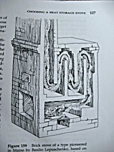Russian Fireplace plan with vertical ducts