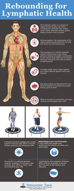 4 Ways Rebounding Benefits your Lymph System - Vitamin Shepherd - Growing in faith & better health Health And Beauty, Health And Wellness, Health Tips, Health Fitness, Trampolines, Lymph Detox, Mini Trampoline Workout, Lymphatic Massage, Excercise