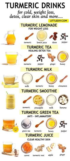 Amazing recipes using turmeric – HEALING TURMERIC TEA TO TREAT SINUS – Turmeric has anti-inflammatory and anti-microbial properties that help treat sinus infection, cold and stomach problems. It is very also beneficial in maintaining ideal READ MORE. Turmeric Lemonade, Turmeric Drink, Turmeric Smoothie, How To Eat Turmeric, Turmeric Tea Benefits, Turmeric Uses, Turmeric And Pepper, Turmeric And Honey, Honey And Cinnamon