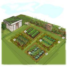 Plan Potager, Vegetable Garden Design, Agriculture, Farming, High Quality Images, Bing Images, Golf Courses, Planters, Landscape