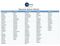 List action words resume writing
