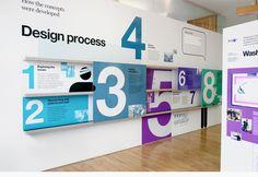 Design for Patient Dignity — MultiAdaptor Environmental Graphic Design, Signage Sistems, Interior wayfinding, señaletica para empresas, diseño de locales comerciales