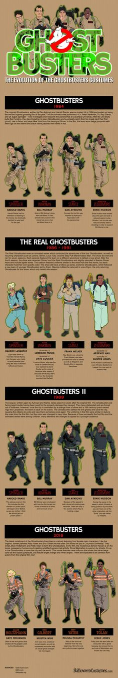 Evolution Of The Ghostbusters Costumes                                                                                                                                                      More
