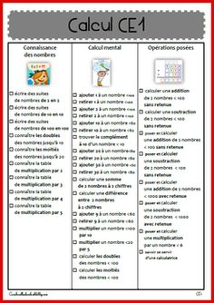 Ceintures de calcul CE1 French Kids, 2nd Grade Math, Grade 2, Learn French, Kids Learning, Teacher, Writing, How To Plan, Education