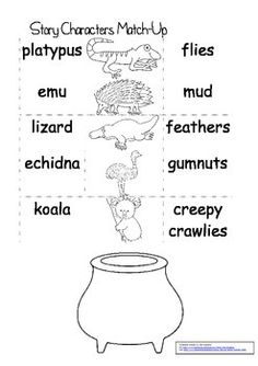 Wombat Stew ~ A week of reading activities Reading Activities, Literacy Activities, English Teaching Resources, English Activities, Wombat Stew, Possum Magic, Procedural Writing, Lesson Plans For Toddlers, Education And Literacy