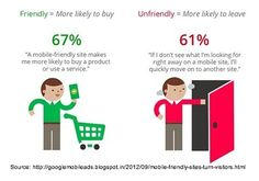 In short if you still have that buggy-slow-still-loading-and-not-properly-optimized-for-small-screen-devices website chances are as an #online #retailer you are failing faster AND uglier than your beloved #competitors.  #mobile #commerce #shopping #onlineshopping #mobileshopping #mobilewebsite #websiteoptimization #mobilefriendlysites #howtowincustomersonline #ecommercewar #shoppingbehaviour #websitevisitors #modernshoppers #design #website #optimization #ui #ux #marketing #branding…
