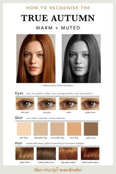 If you have just discovered that you are a True Autumn in the seasonal colour analysis, find out which colours look best on you. Deep Autumn Color Palette, Make Up Palette, Honey Brown Hair, Colors For Skin Tone, Neutral Skin Tone, Dark Autumn, Soft Autumn Deep, Seasonal Color Analysis, Light In