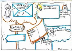19149443_1573289216034774_6024764466702475507_n School Hacks, Hand Lettering, Diy And Crafts, Doodles, Bullet Journal, Study, Map, Education, Inspiration