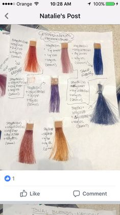 Aveda Hair Color, Manic Panic Hair, Hair Color Formulas, Coloring Tips, Colour Board, Fashion Colours, Hairdresser, Hair Ideas, Bear