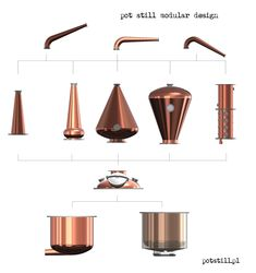 Specific modular design allow to fast an easy change your pot still configuration for various distillation requirements such gin, whisky etc. How To Make Vodka, How To Make Moonshine, Moonshine Still, Home Distilling, Distilling Alcohol, Alcohol Still, Solar Still, Whiskey Still, Copper Pot Still