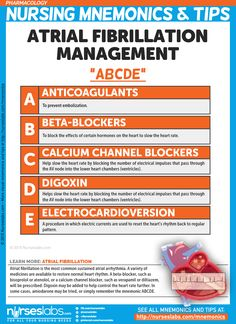 "Atrial Arrhythmias: ""ABCDE"" Pharmacology Nursing Mnemonics & Tips"