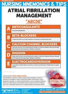 "Atrial Arrhythmias: ""ABCDE"" Pharmacology Nursing Mnemonics & Tips"