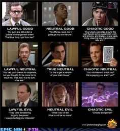 Ghostbuster's alignment breakdown