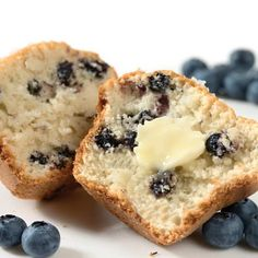Country Blueberry Muffin