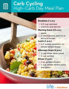 Carb Cycling Meal Plan High-Carb Day