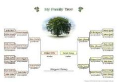 family tree forms printable