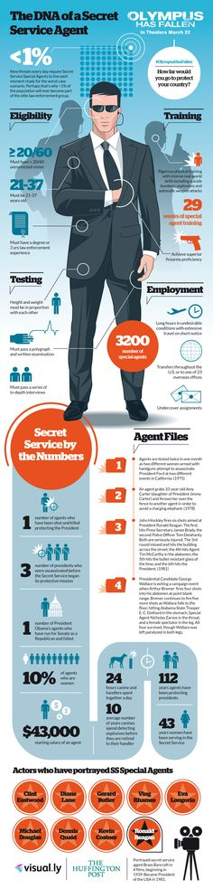Think You Have What it Takes to be a Secret Service Agent?