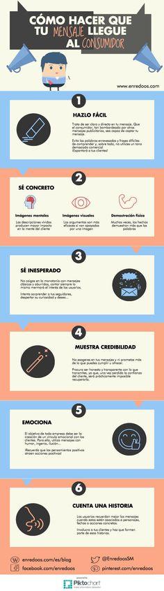 Cómo hacer que tu mensaje llegue al consumidor #infografia #infographic #marketing | TICs y Formación