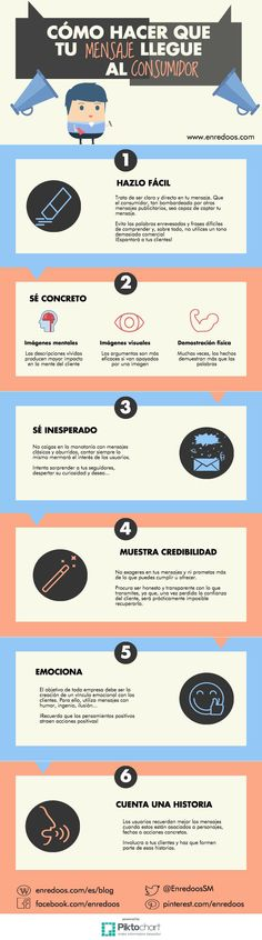 Cómo hacer que tu mensaje llegue al consumidor #infografia #infographic #marketing   TICs y Formación With optimal health often comes clarity of thought. Click now to visit my blog for your free fitness solutions