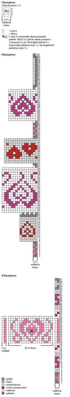 News Best crochet heart pattern diagram fair isles Ideas - Paper Art knitting patterns fair isles knitting patterns free knitting patterns hats knitting patterns ravelry knitting patterns simple knitting patterns sweaters Knitting Charts, Sweater Knitting Patterns, Knitting Socks, Heart Patterns, Cross Stitch Patterns, Crochet Socks, Crochet Chart, Crochet Diagram, Fair Isle Knitting
