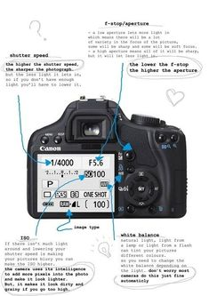 'Fading Memories' Learning photography basic diagram of a canon camera The post 'Fading Memories' & Fotografie/Photography Tips appeared first on Photography . Photography Settings, Dslr Photography Tips, Photography Cheat Sheets, Photography Challenge, Photography Lessons, Photography For Beginners, Photography Tutorials, Creative Photography, Digital Photography