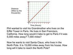 This pin was made by Denver S. Line Graphs, Visit Santa, Living In San Francisco, Paris Eiffel Tower, Denver