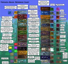 orig13.deviantart.net 7b62 f 2015 205 d 0 terraria_block_reference_chart_by_fenris49-d92l25f.jpg