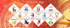 Are you dating someone? Can the same zodiac sign date? Know 12 Zodiac Sign Compatibility