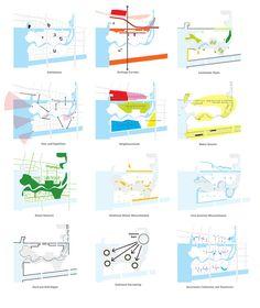 Michael Van Valkenburgh Associates, Inc. esquemas e graficação de mapas