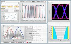 Top 10 Things to Consider When Selecting a Digitizer/Oscilloscope - National Instruments Line Chart, The Selection, Instruments, Paper, Tops, Musical Instruments, Tools