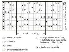 tröja och mössa med schema2 paiete_senpolia
