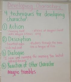 developing a character anchor chart