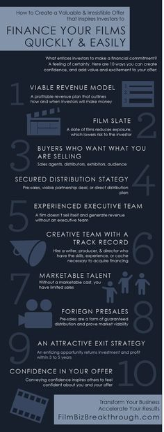 10 Ways To Add Value To Your Film Financing Package and Investor Kit #Filmmaker #Producer #Infographic