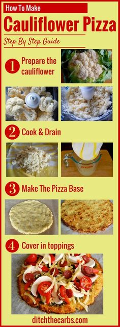 How to make cauliflower pizza. This simple and easy step by step guide will show you exactly how to make cauliflower pizza, the easy way. Low carb, gluten free, no sugars, no grains, amazing. | ditchthecarbs.com