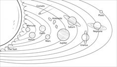Solar System Coloring Pages . 30 Elegant solar System Coloring Pages . Space Coloring Pages Worksheets Planet Coloring Pages, Space Coloring Pages, Coloring Pages For Kids, Coloring Sheets, Free Coloring, Coloring Rocks, Solar System Worksheets, Solar System Activities, Planetary System