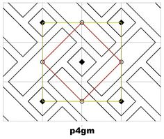 polýedros: Wallpaper groups. Portuguese tiles: A contribution for a mathematical classification of square tiles