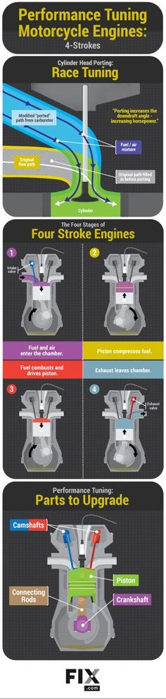 Power upgrades should begin within the engine. By porting the cylinder head, you can increase power. Read about other engine mods here!