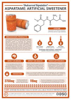 Undeserved Reputation? Aspartame, The Artificial Sweetener. An #infographic by @compoundchem #health