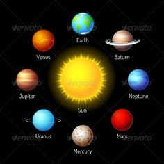 Colored solar system to scale diagram wiring diagram electricity colored solar system to scale diagram images gallery ccuart Image collections
