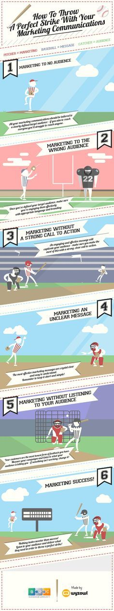 Perfect strike with marketing communications #marketing #onlinemarketing