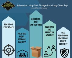Heights Mini Storage is the leading self storage facility that offers storage services for business and household storage. It provides storage units in different sizes to fit every customer's requirement.
