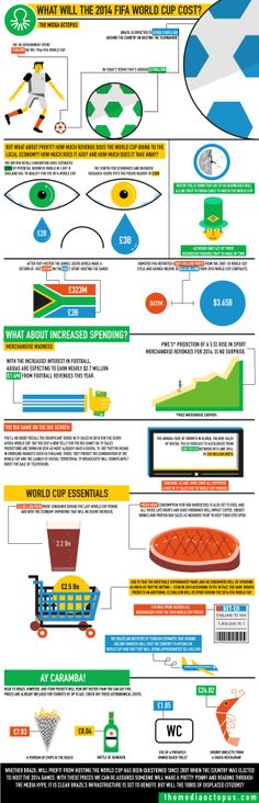 What Will The 2014 Fifa World Cup Cost?  #infographic #Fifa #WorldCup #Football #Sports
