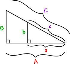 Math Formula Reference Sheet