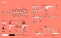 feltron — The 2012 Feltron Annual Report is now online. ...