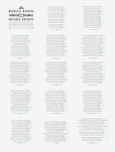 Pop Chart Lab --> Design + Data = Delight --> A Metrical Mapping of Notable Sonnets