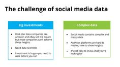 A good primer on how to collect #social #data that can drive #marketing