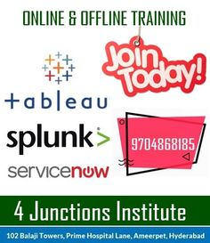 65 Best Software Training in Hyderabad images in 2019
