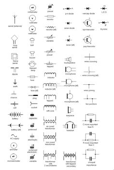 Handy chart of circuit symbols